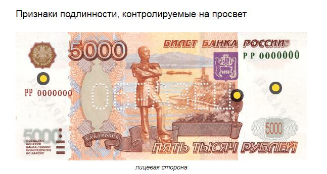 Подлинность денег
